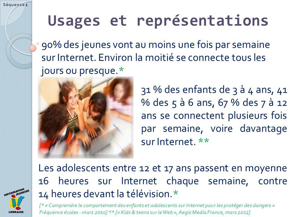 Usages et représentations Séquence 1 90% des jeunes vont au moins une fois par semaine sur Internet. Environ la moitié se connecte tous les jours ou p