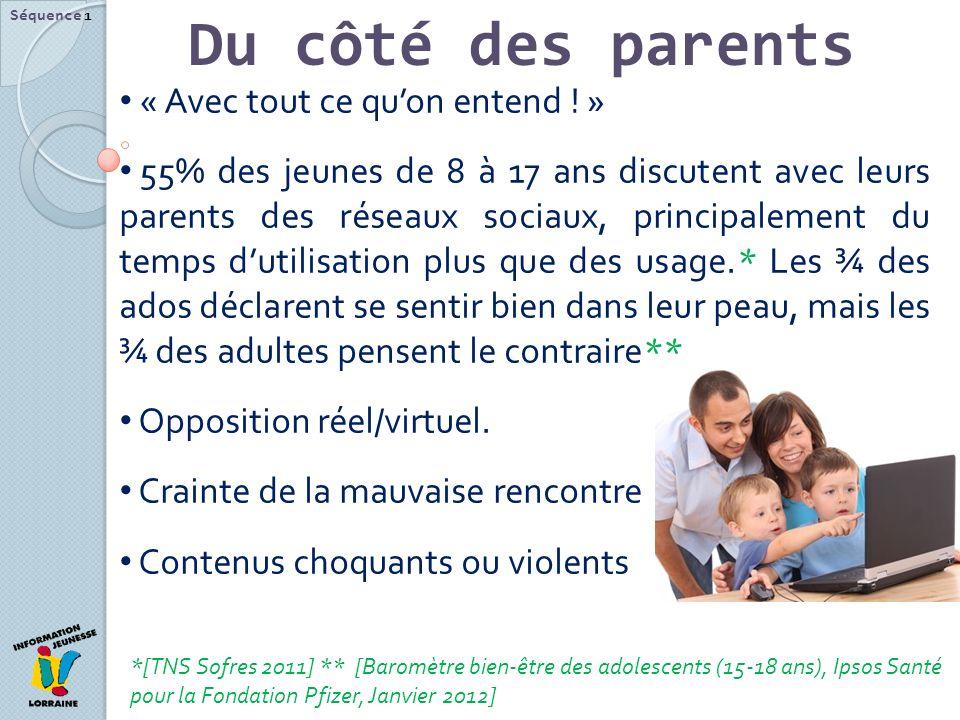 Du côté des parents Séquence 1 « Avec tout ce quon entend ! » 55% des jeunes de 8 à 17 ans discutent avec leurs parents des réseaux sociaux, principal