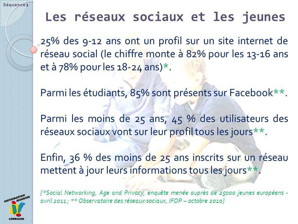 Les réseaux sociaux et les jeunes Séquence 1 25% des 9-12 ans ont un profil sur un site internet de réseau social (le chiffre monte à 82% pour les 13-