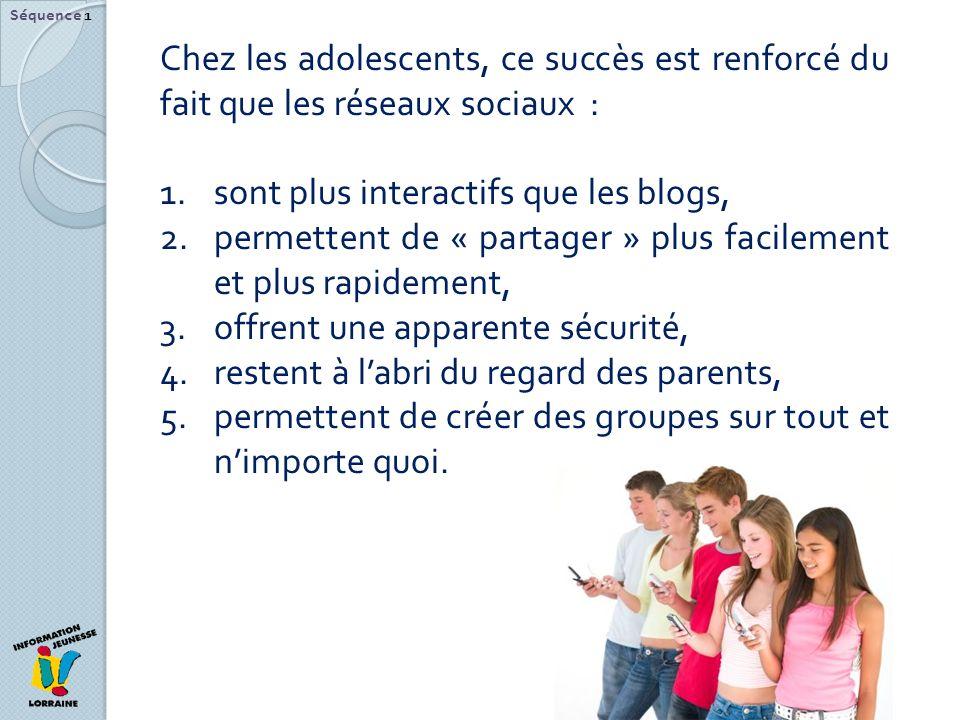 Chez les adolescents, ce succès est renforcé du fait que les réseaux sociaux : 1.sont plus interactifs que les blogs, 2.permettent de « partager » plu