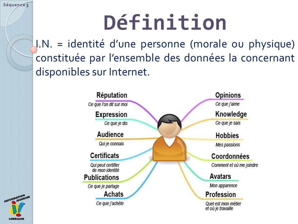 Définition Séquence 3 I.N. = identité dune personne (morale ou physique) constituée par lensemble des données la concernant disponibles sur Internet.