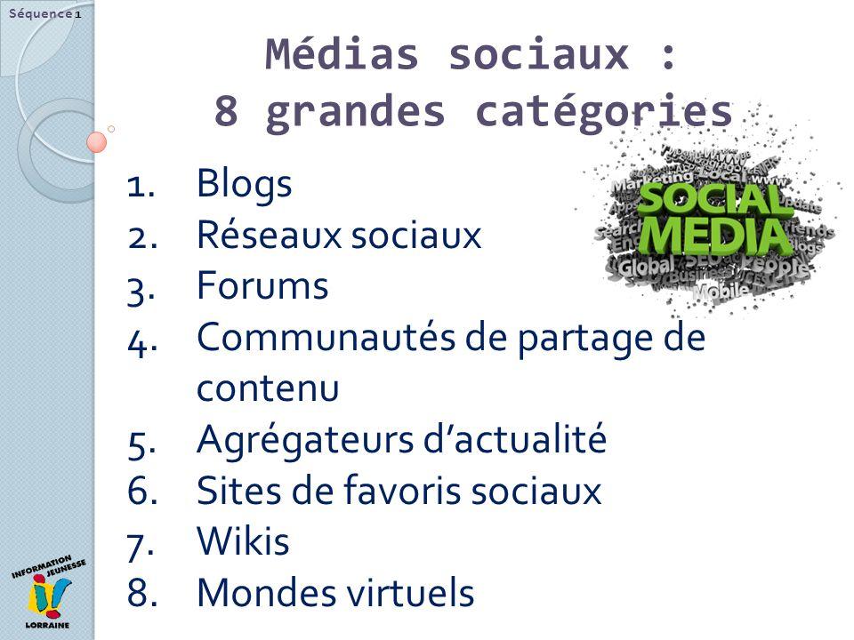 Médias sociaux : 8 grandes catégories Séquence 1 1.Blogs 2.Réseaux sociaux 3.Forums 4.Communautés de partage de contenu 5.Agrégateurs dactualité 6.Sit