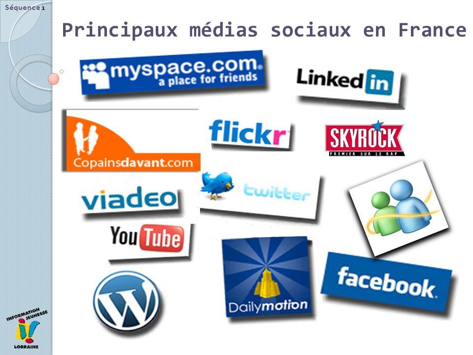 Séquence 1 Principaux médias sociaux en France