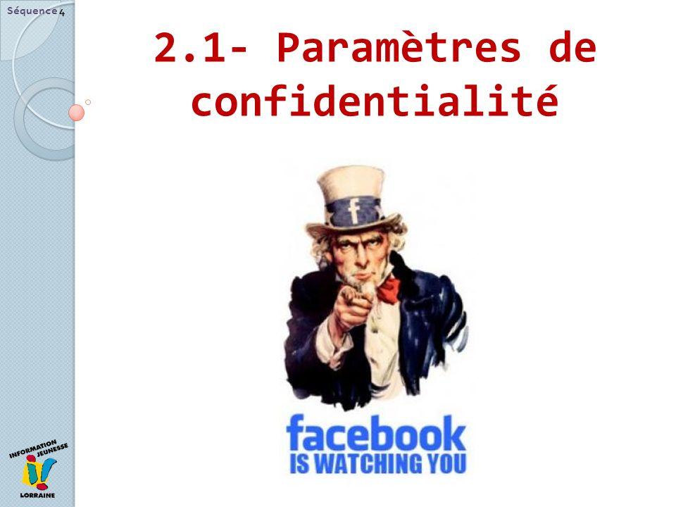 2.1- Paramètres de confidentialité Séquence 4