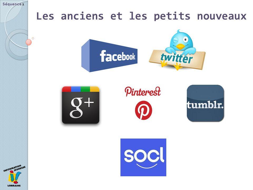3- Les jeunes et le Web social Séquence 1