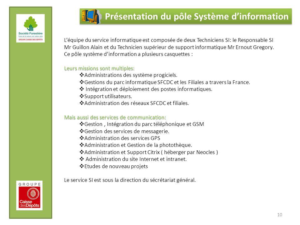 Léquipe du service informatique est composée de deux Techniciens SI: le Responsable SI Mr Guillon Alain et du Technicien supérieur de support informat