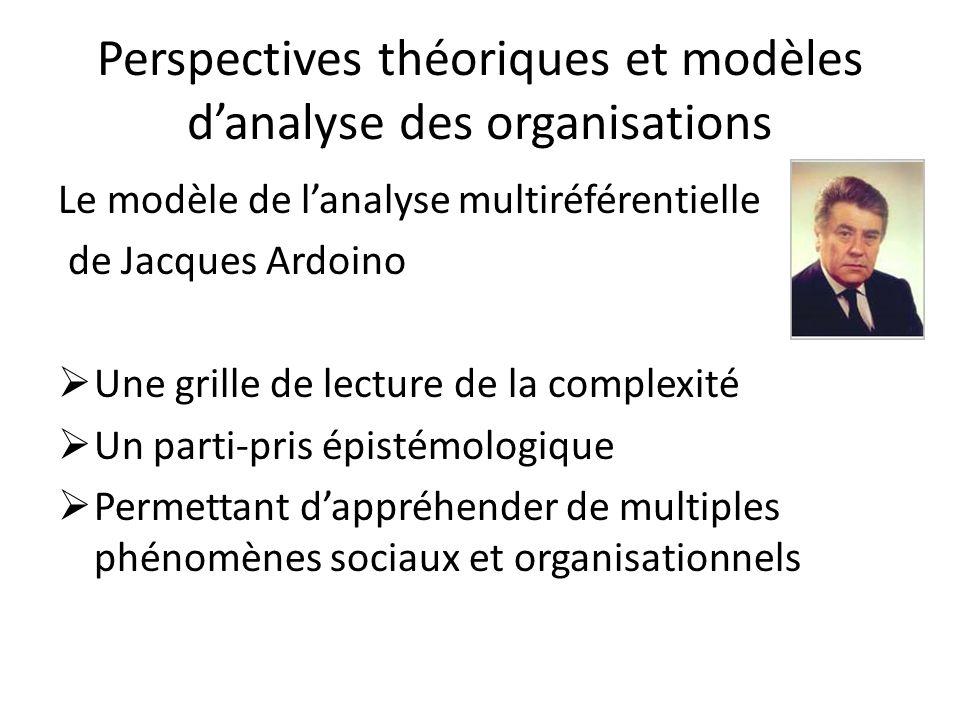 Perspectives théoriques et modèles danalyse des organisations Le modèle de lanalyse multiréférentielle de Jacques Ardoino Une grille de lecture de la