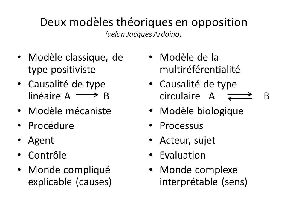 Deux modèles théoriques en opposition (selon Jacques Ardoino) Modèle classique, de type positiviste Causalité de type linéaire A B Modèle mécaniste Pr