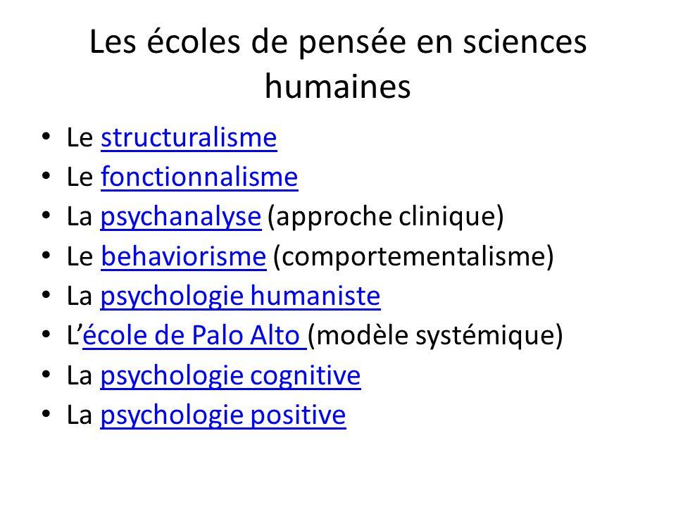Les écoles de pensée en sciences humaines Le structuralismestructuralisme Le fonctionnalismefonctionnalisme La psychanalyse (approche clinique)psychan