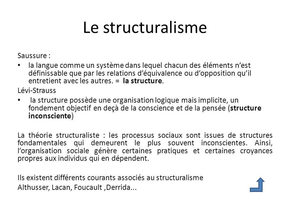 Le structuralisme Saussure : la langue comme un système dans lequel chacun des éléments nest définissable que par les relations déquivalence ou doppos