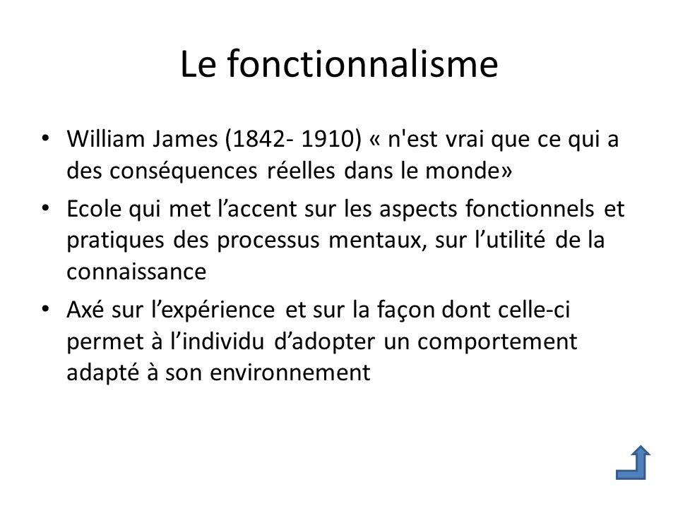 Le fonctionnalisme William James (1842- 1910) « n'est vrai que ce qui a des conséquences réelles dans le monde» Ecole qui met laccent sur les aspects