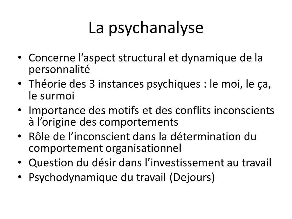 La psychanalyse Concerne laspect structural et dynamique de la personnalité Théorie des 3 instances psychiques : le moi, le ça, le surmoi Importance d