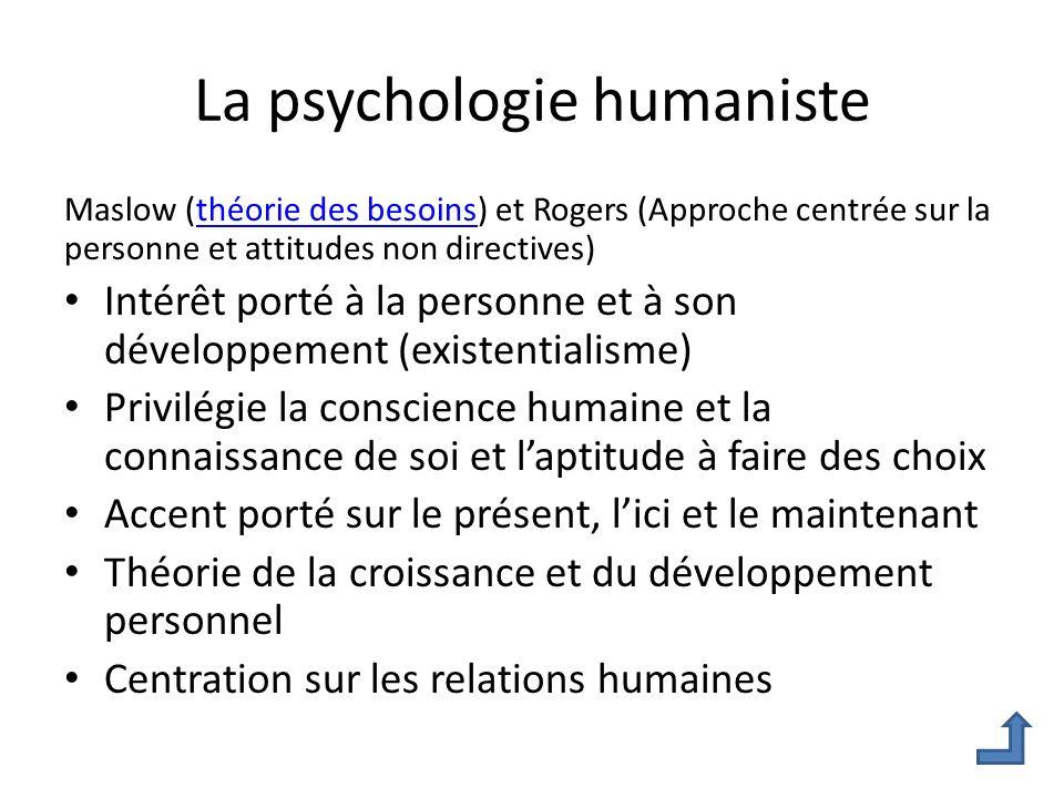 La psychologie humaniste Maslow (théorie des besoins) et Rogers (Approche centrée sur la personne et attitudes non directives)théorie des besoins Inté