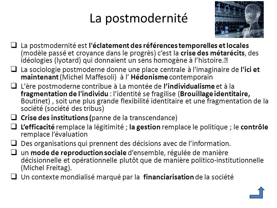 La postmodernité La postmodernité est l'éclatement des références temporelles et locales (modèle passé et croyance dans le progrès) cest la crise des