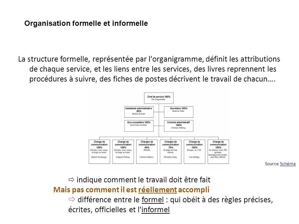 Organisation formelle et informelle La structure formelle, représentée par l'organigramme, définit les attributions de chaque service, et les liens en