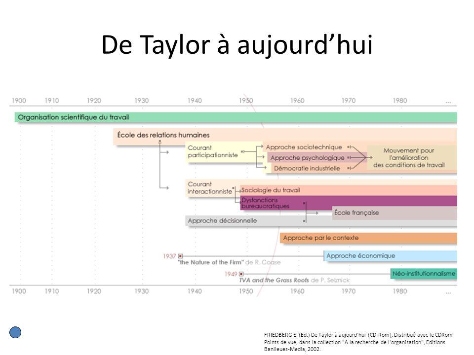 De Taylor à aujourdhui FRIEDBERG E. (Ed.) De Taylor à aujourd'hui (CD-Rom), Distribué avec le CDRom Points de vue, dans la collection
