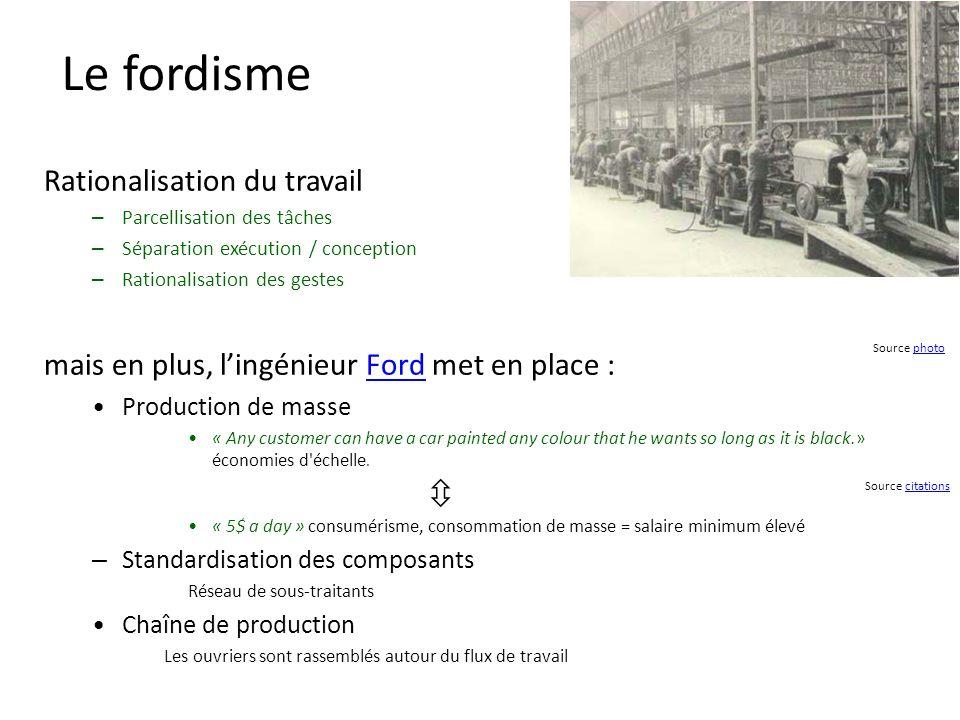 Le fordisme Rationalisation du travail – Parcellisation des tâches – Séparation exécution / conception – Rationalisation des gestes mais en plus, ling