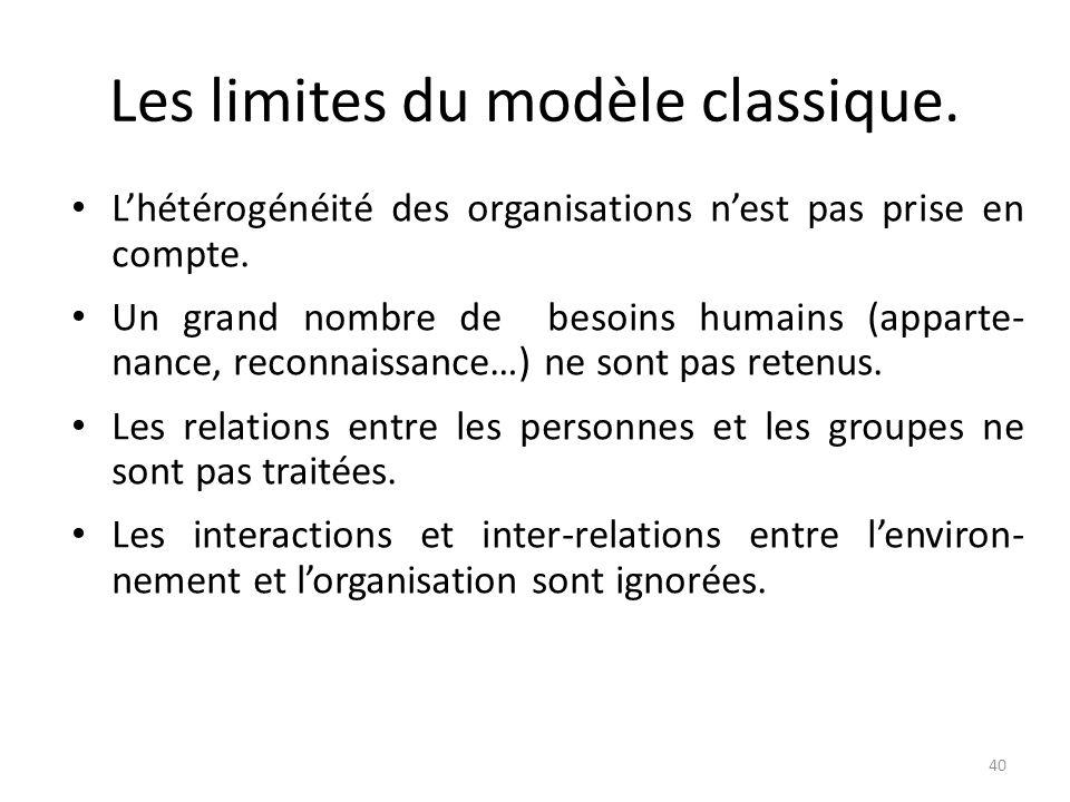 40 Les limites du modèle classique. Lhétérogénéité des organisations nest pas prise en compte. Un grand nombre de besoins humains (apparte- nance, rec