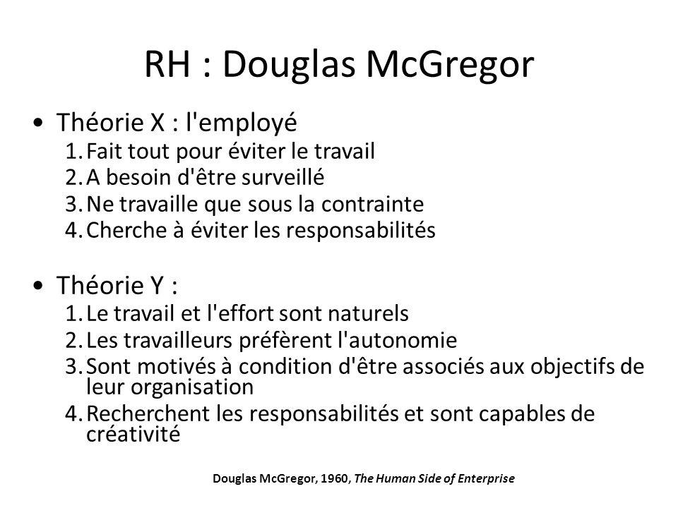 RH : Douglas McGregor Théorie X : l'employé 1.Fait tout pour éviter le travail 2.A besoin d'être surveillé 3.Ne travaille que sous la contrainte 4.Che