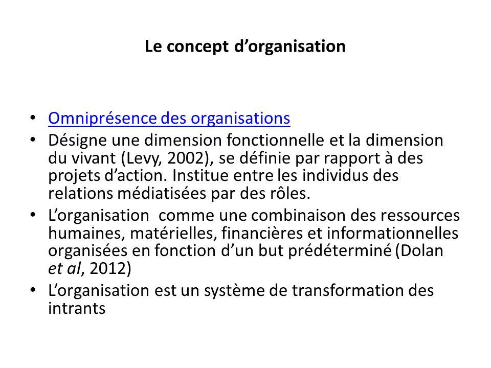 Le concept dorganisation Omniprésence des organisations Désigne une dimension fonctionnelle et la dimension du vivant (Levy, 2002), se définie par rap