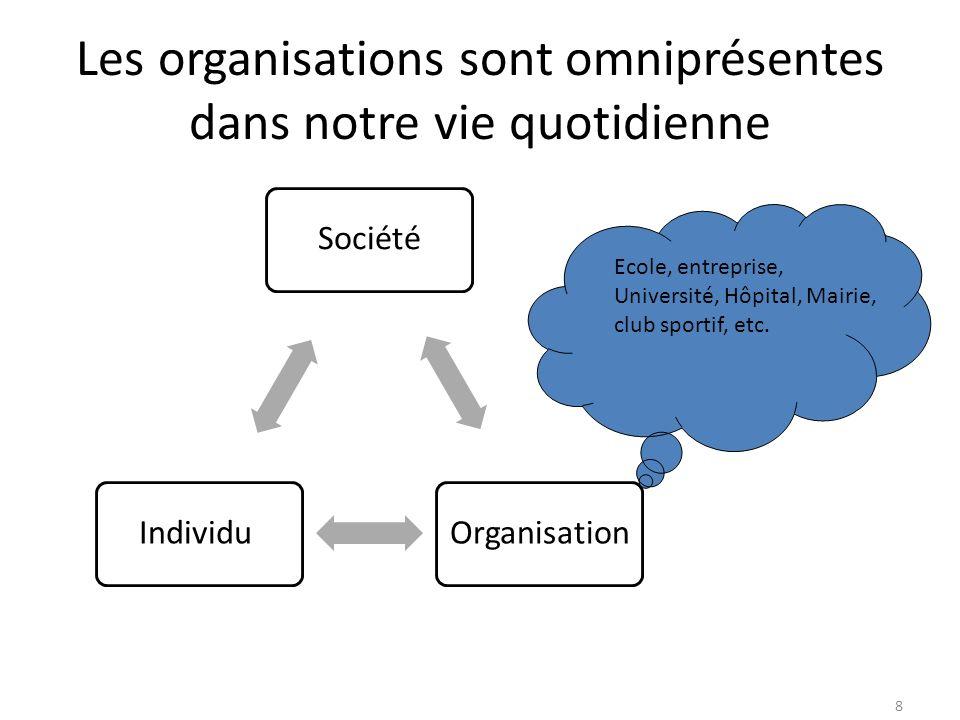 Les organisations sont omniprésentes dans notre vie quotidienne Société Organisation Individu 8 Ecole, entreprise, Université, Hôpital, Mairie, club s