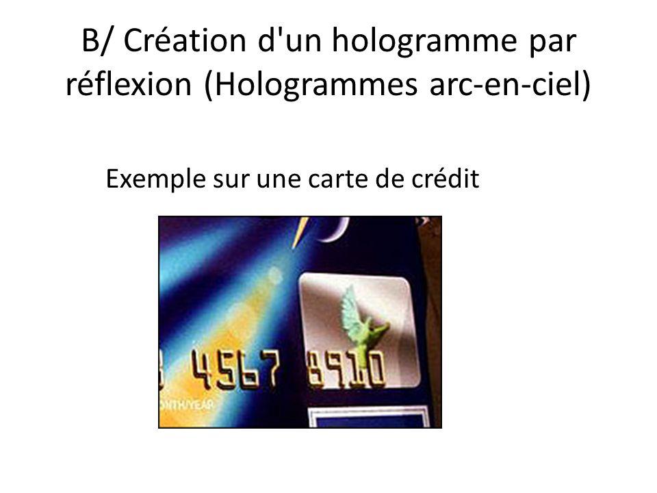 B/ Création d'un hologramme par réflexion (Hologrammes arc-en-ciel) Exemple sur une carte de crédit