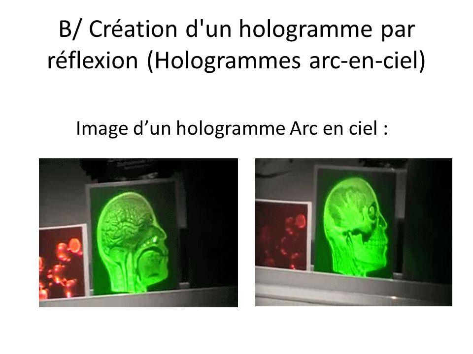 B/ Création d'un hologramme par réflexion (Hologrammes arc-en-ciel) Image dun hologramme Arc en ciel :