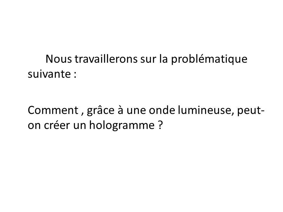 Introduction : A/ Lhistoire des Hologrammes B/ Problématique C/ Presentation du plan Denis Gabor