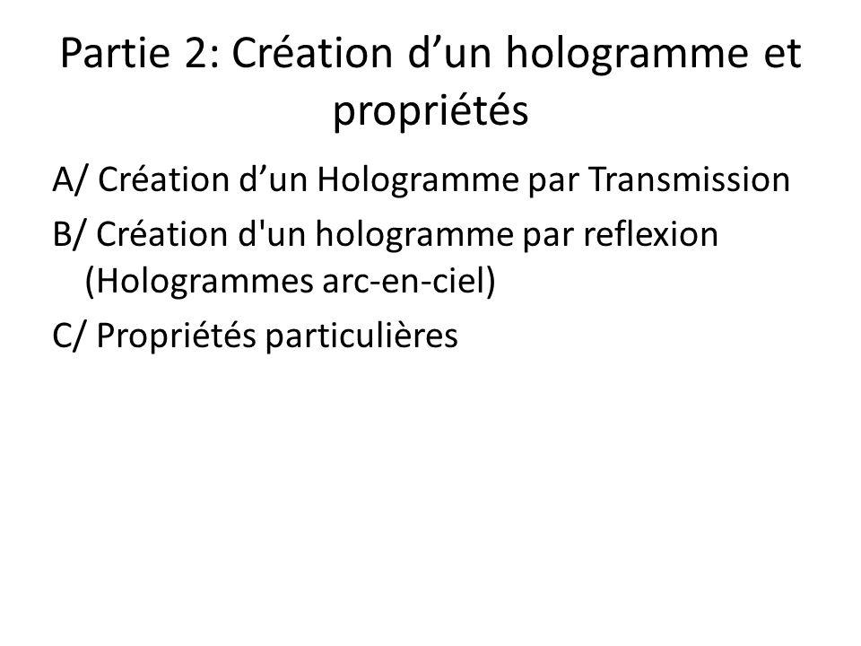 Partie 2: Création dun hologramme et propriétés A/ Création dun Hologramme par Transmission B/ Création d'un hologramme par reflexion (Hologrammes arc