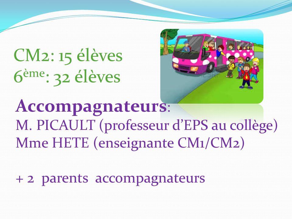 CM2: 15 élèves 6 ème : 32 élèves Accompagnateurs : M. PICAULT (professeur dEPS au collège) Mme HETE (enseignante CM1/CM2) + 2 parents accompagnateurs