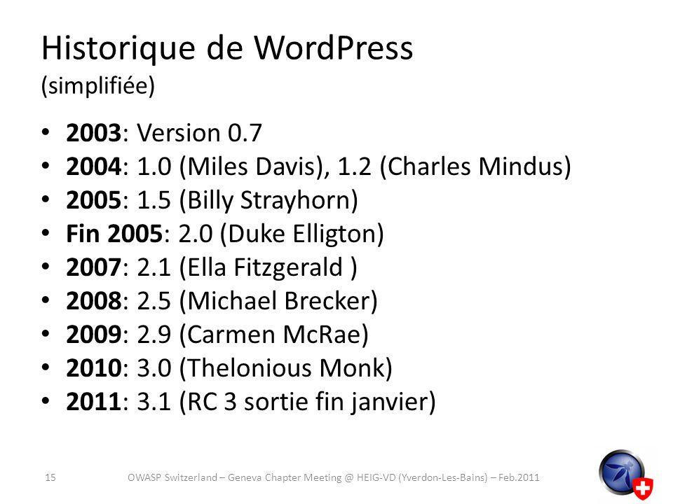 Historique de WordPress (simplifiée) 2003: Version 0.7 2004: 1.0 (Miles Davis), 1.2 (Charles Mindus) 2005: 1.5 (Billy Strayhorn) Fin 2005: 2.0 (Duke E