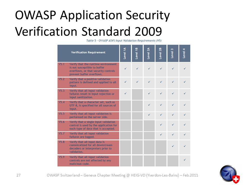 OWASP Application Security Verification Standard 2009 OWASP Switzerland – Geneva Chapter Meeting @ HEIG-VD (Yverdon-Les-Bains) – Feb.201127