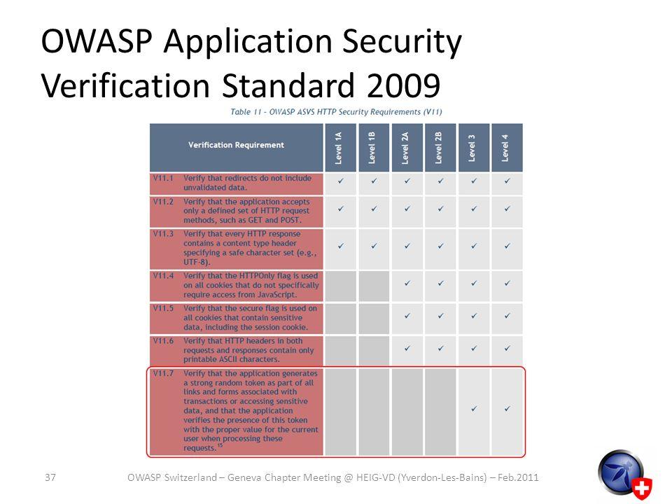 OWASP Application Security Verification Standard 2009 OWASP Switzerland – Geneva Chapter Meeting @ HEIG-VD (Yverdon-Les-Bains) – Feb.201137