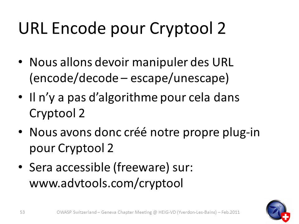 URL Encode pour Cryptool 2 Nous allons devoir manipuler des URL (encode/decode – escape/unescape) Il ny a pas dalgorithme pour cela dans Cryptool 2 No