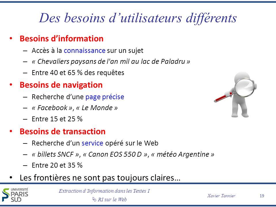 Extraction dInformation dans les Textes I RI sur le Web Xavier Tannier Des besoins dutilisateurs différents Besoins dinformation – Accès à la connaiss