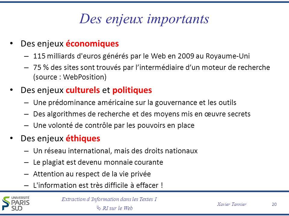 Extraction dInformation dans les Textes I RI sur le Web Xavier Tannier Des enjeux importants Des enjeux économiques – 115 milliards d'euros générés pa