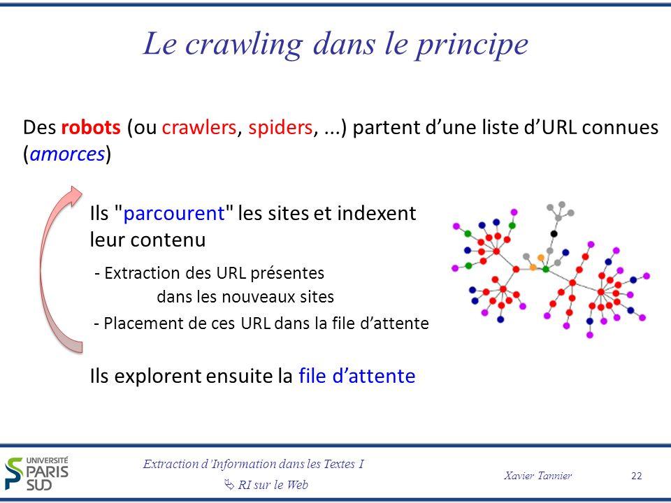 Extraction dInformation dans les Textes I RI sur le Web Xavier Tannier Le crawling dans le principe Des robots (ou crawlers, spiders,...) partent dune