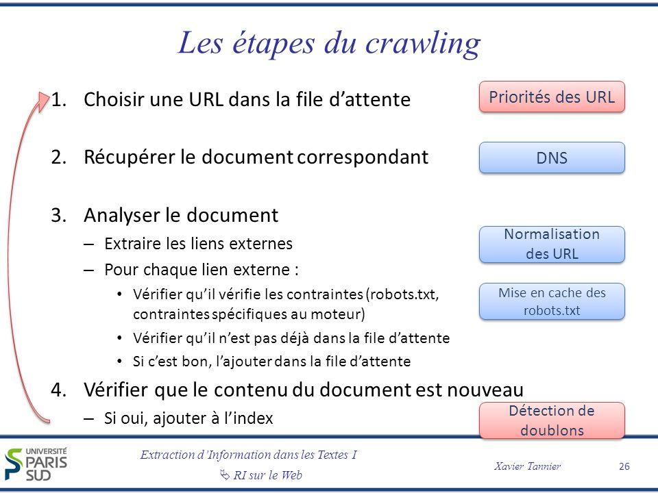 Extraction dInformation dans les Textes I RI sur le Web Xavier Tannier Les étapes du crawling 1.Choisir une URL dans la file dattente 2.Récupérer le d