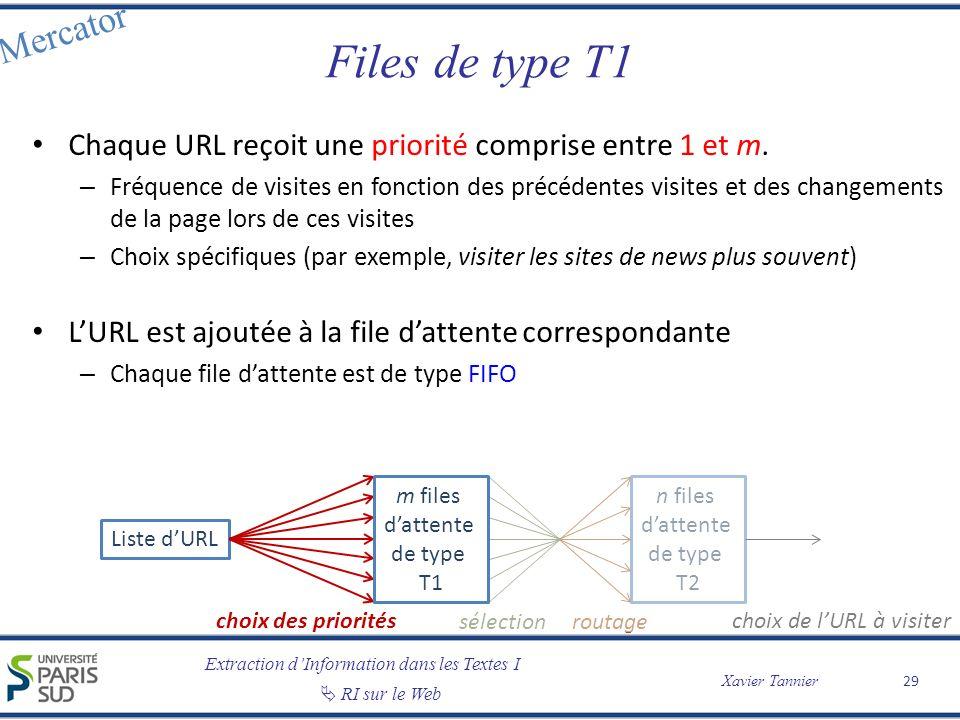 Extraction dInformation dans les Textes I RI sur le Web Xavier Tannier Files de type T1 Chaque URL reçoit une priorité comprise entre 1 et m. – Fréque