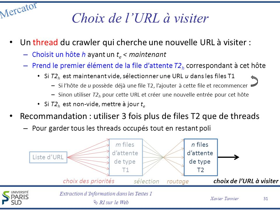 Extraction dInformation dans les Textes I RI sur le Web Xavier Tannier m files dattente de type T1 Choix de lURL à visiter 31 Liste dURL choix des pri