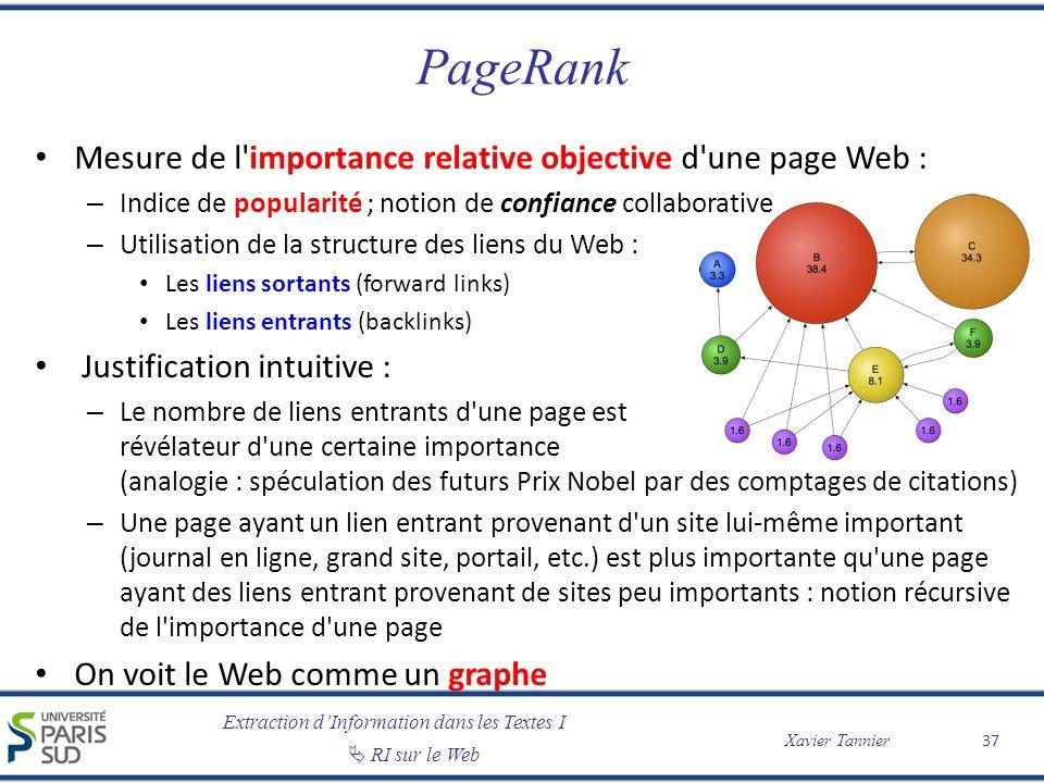 Extraction dInformation dans les Textes I RI sur le Web Xavier Tannier PageRank Mesure de l'importance relative objective d'une page Web : – Indice de