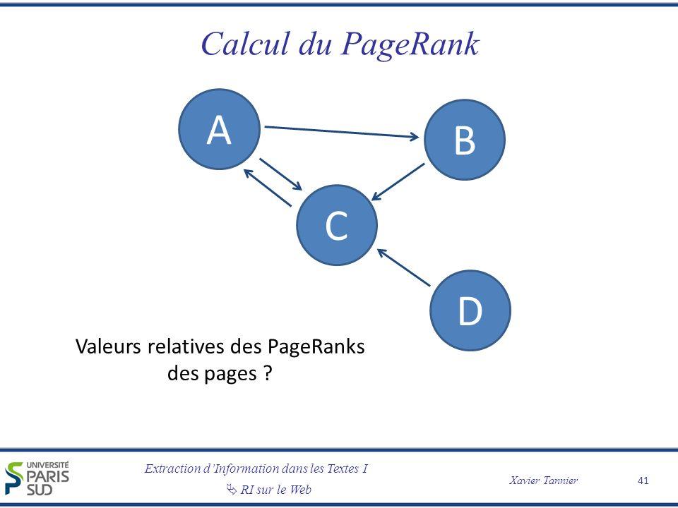 Extraction dInformation dans les Textes I Xavier Tannier RI sur le Web Calcul du PageRank 41 A B C D Valeurs relatives des PageRanks des pages ?