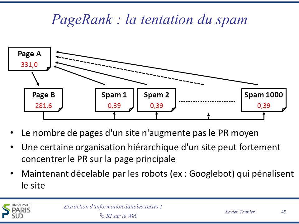 Extraction dInformation dans les Textes I RI sur le Web Xavier Tannier PageRank : la tentation du spam Le nombre de pages d'un site n'augmente pas le