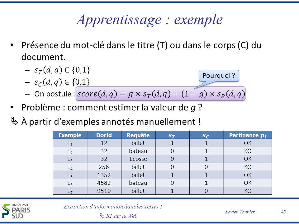 Extraction dInformation dans les Textes I RI sur le Web Xavier Tannier Apprentissage : exemple 49 Pourquoi ? ExempleDocIdRequête E1E1 12billet11OK E2E