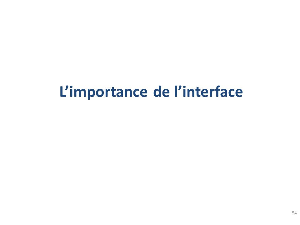 Limportance de linterface 54