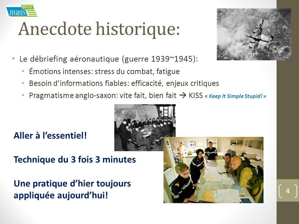 Anecdote historique: Le débriefing aéronautique (guerre 1939~1945): Émotions intenses: stress du combat, fatigue Besoin dinformations fiables: efficac