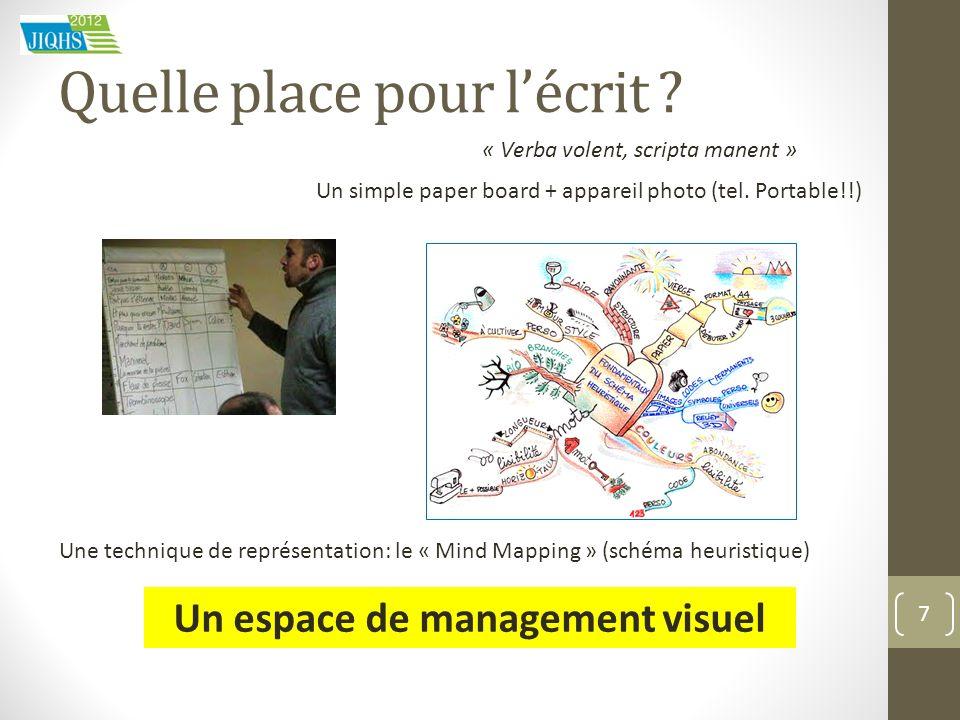Quelle place pour lécrit ? 7 « Verba volent, scripta manent » Un espace de management visuel Une technique de représentation: le « Mind Mapping » (sch
