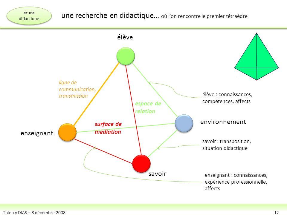 Thierry DIAS – 3 décembre 200812 élève enseignant savoir environnement ligne de communication, transmission surface de médiation espace de relation ét