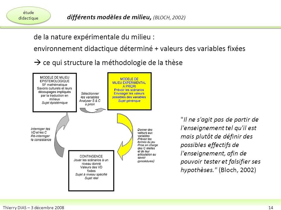 Thierry DIAS – 3 décembre 200814 de la nature expérimentale du milieu : environnement didactique déterminé + valeurs des variables fixées ce qui struc