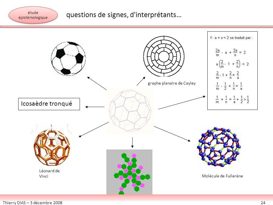 Thierry DIAS – 3 décembre 200824 Léonard de Vinci Molécule de Fullerène Icosaèdre tronqué questions de signes, d'interprétants… graphe planaire de Cay